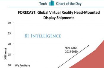 BI VR forecast thumb