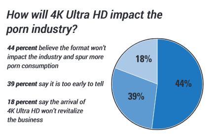 4k porn industry impact