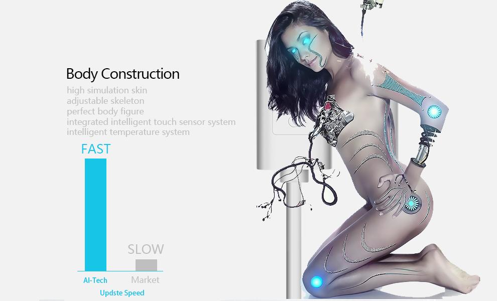 Chinese sex robot a.i. technology